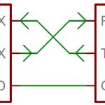 2. Установка Rx Tx библиотек (Windows)