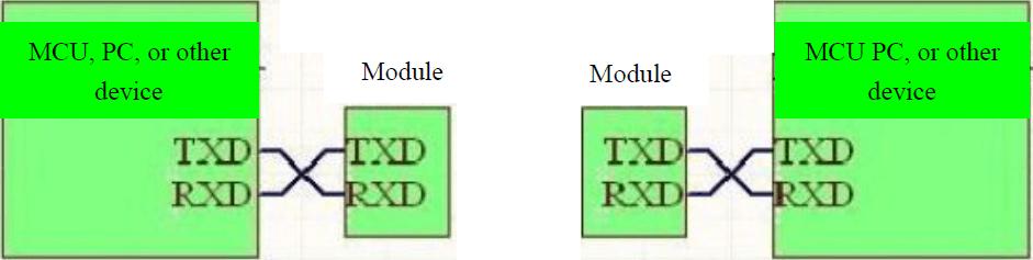 TB387 Arduino/PC/ATmega32 microcontroller