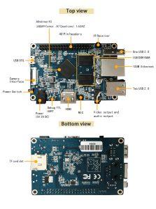 Orange Pi PC info