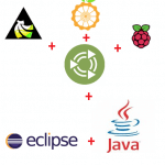 Как установить Java и Eclipse IDE в Ubuntu с помощью Apt-Get на Banana Pi, Orange PI и Raspberry Pi