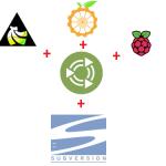 Установка и настройка Subversion на Raspberry Pi, Banana Pi и Orange Pi под Ubuntu 16.04