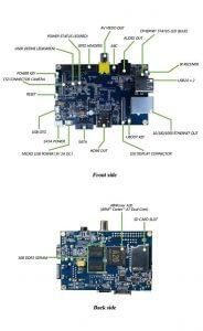 Banana PI M1-BPI-M1 - двухъядерный мини ПК interface