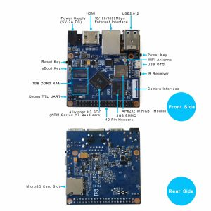 Banana PI M2 Plus/BPI-M2 Plus - одно платный четырёх-ядерный мини компьютер interface