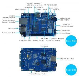 Banana PI M2 Ultra/BPI-M2 Ultra - четырёх-ядерный мини компьютер interface