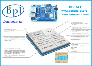 Banana Pi M3 - BPI-M3 с Allwinner A83T Octa-Core ARM Cortex-A7 и GPU PowerVR SGX544 cpu spec