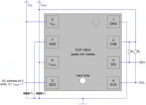 Схема подключения BME280 по I2C