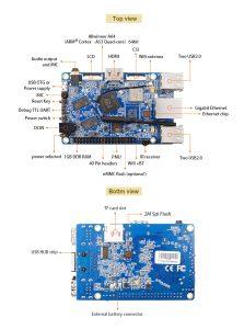 Orange Pi Win - A64 Quad-core ARM Cortex-A53 info