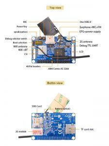 Orange Pi 2G-IOT ARM Cortex-A5 32bit - оборудование