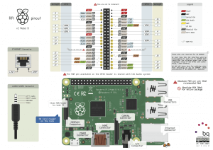 Расположение разъемов и основных микросхем на Raspberry Pi 2 Model B rev 1.2