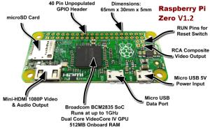 Raspberry Pi Zero V 1.2 - периферия