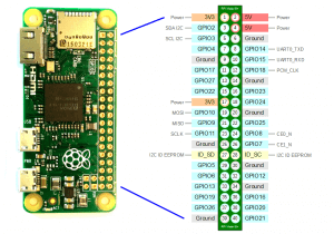 Raspberry Pi Zero V 1.2 - GPIO (распиновка)