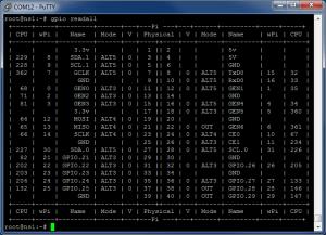 Подключение по UART с помощью PuTTY (TTL последовательный порт) - gpio readall