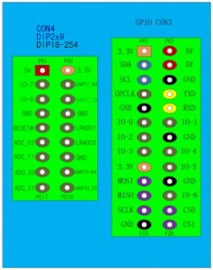 Orange Pi pinout - PIN definition