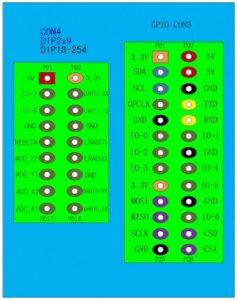 Orange Pi pinout - PIN definition