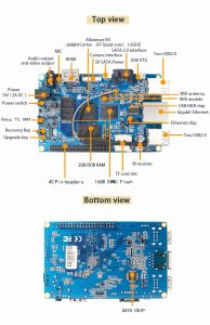 Orange Pi Plus 2 info