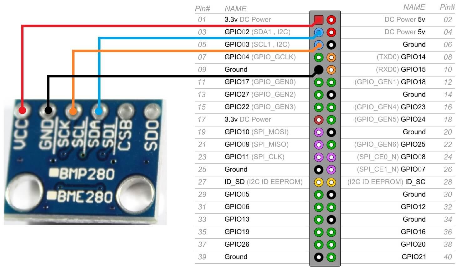 Wiringpi I2c Example Custom Wiring Diagram Pinout Fd Library Of U2022 Rh Jessascott Co Raspberry Pi
