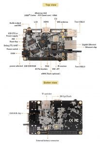 Orange Pi Win Plus - A64 Quad-core ARM Cortex-A53 info