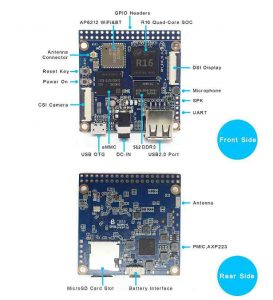 Banana Pi M2 Magic/BPI-M2M - R16