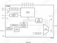 Блок-диаграмма микросхемы PCA9685