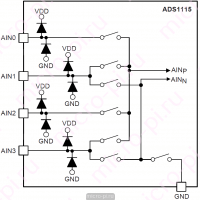 ADS1115 - Входной мультиплексор