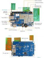 Orange Pi 4G-IoT – одноплатный ПК с 4G, 1 ГБ ОЗУ и 8 ГБ eMMC - компоненты
