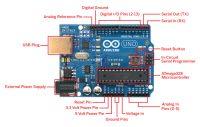 Описание элементов платы Arduino Uno Rev3