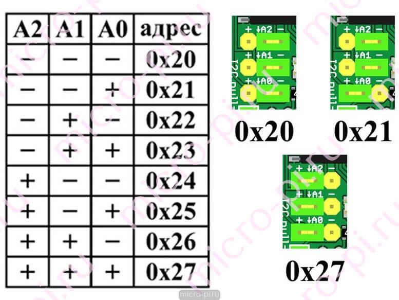Подключение LCD1602 к Arduino по I2C (PCF8574) - MicroPi