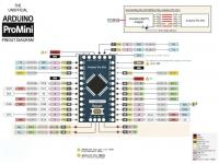 Arduino Pro Mini - Распиновка (pinout unofficial)Arduino Pro Mini - Распиновка (pinout unofficial)