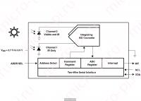 Цифровой датчик освещенности TSL2561 - Функциональная блок-схема