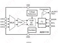 ADS1115 - 16-битный АЦП с I2C - Блок-схема