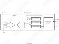 Блок-диаграмма микросхемы INA219
