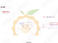 Включение и настройка SPI на Orange Pi - SPI1 MISO Mini-Jack 3.5