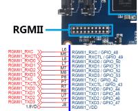 Мультимедийный маршрутизатор Banana Pi W2 - RGMII (Reduce Gigabit Media Independent Interface)