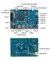 Banana Pi W2 - Мультимедийный маршрутизатор - Интерфейсы