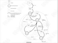 nRF24L01+(Pluss) - Диаграмма состояний