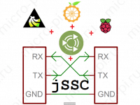 jSSC - Работаем с COM-портом из Java на Raspberry Pi, Orange Pi, Banana Pi и тп