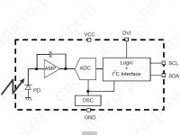 Цифровой датчик освещенности BH1750 - Функциональная блок-схема