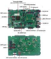Banana Pi F2 - Аппаратный интерфейс