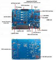 Banana Pi R64 - Аппаратный интерфейс