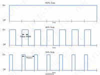 Raspberry Pi и Pi4J. Урок 11. Soft PWM/Программная ШИМ на Java и C/C++