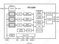 3-осевой цифровой гироскоп ITG-3205 - Функциональная блок-схема