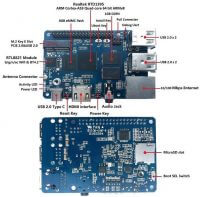Banana Pi M4 (BPI-M4) - Компоненты (Аппаратный интерфейс)