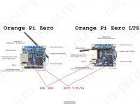 Orange Pi Zero LTS vs Orange Pi Zero