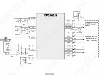 Типовая схема подключенияCP2102