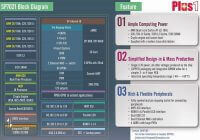 Banana Pi F2S - SunPlus SP7021 блок-схема