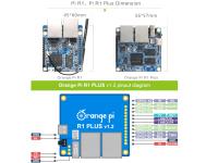 Orange Pi R1 Plus vs Orange Pi R1